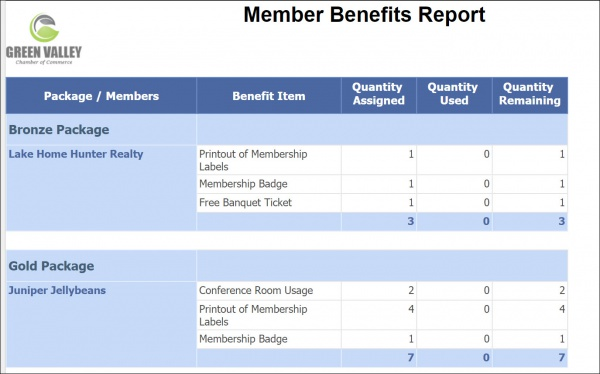Member benefit report results.jpg